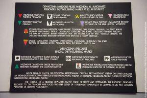 Табличка с условными обозначениями винкелей в Освенциме