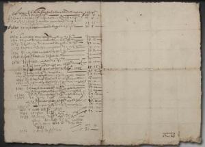 Первая акция Голландской Ост-Индской компании от 9 сентября 1606 года