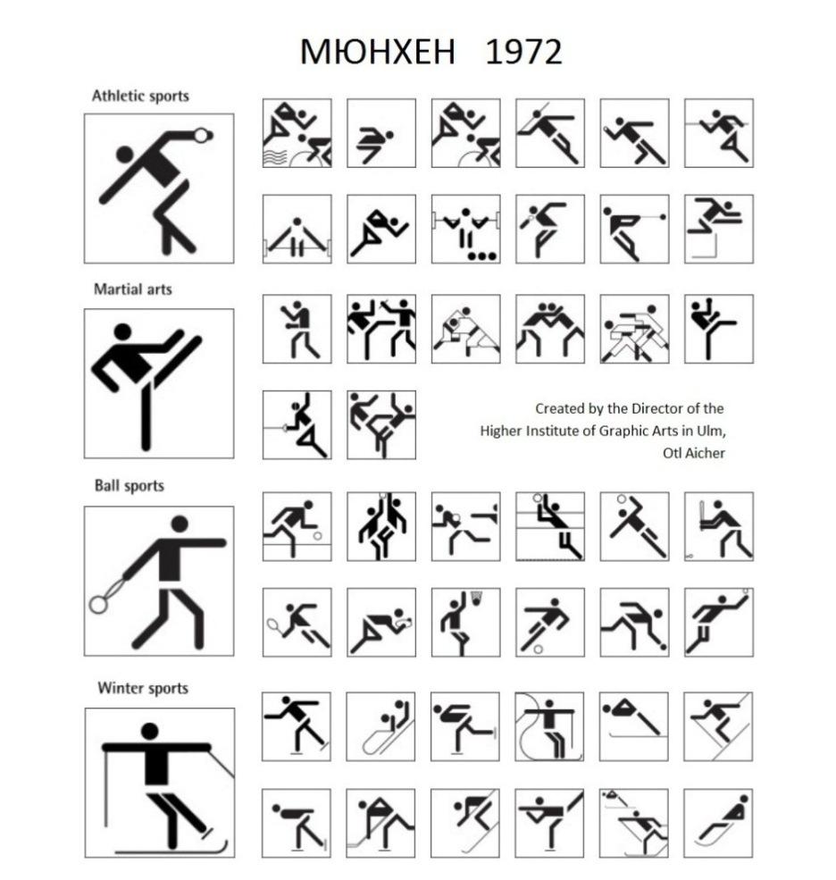 Пиктограммы Айхера